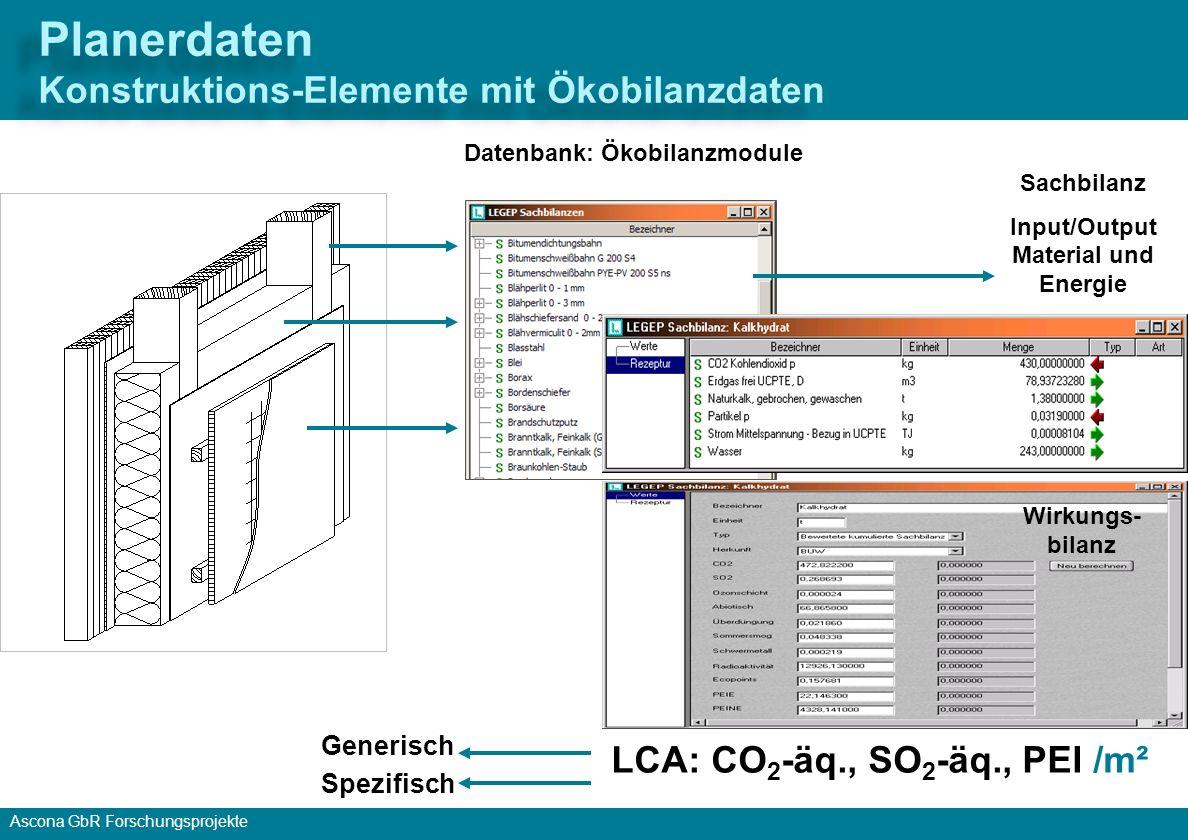 Planerdaten Konstruktions-Elemente mit Ökobilanzdaten