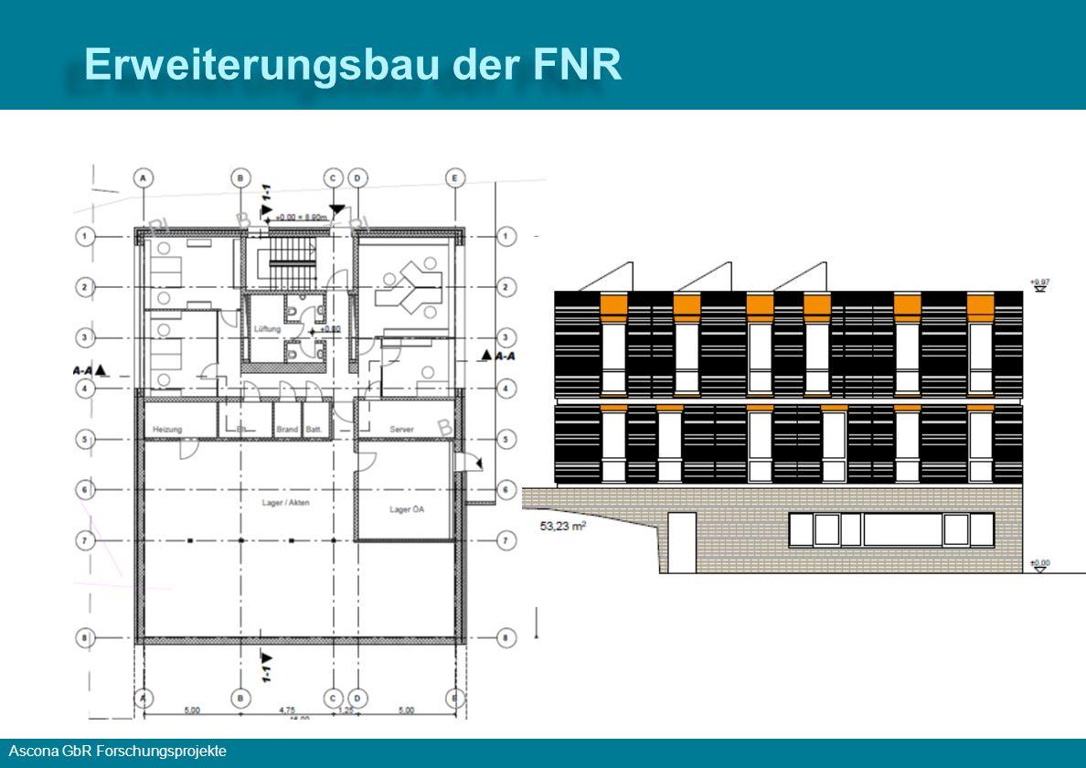Erweiterungsbau der FNR
