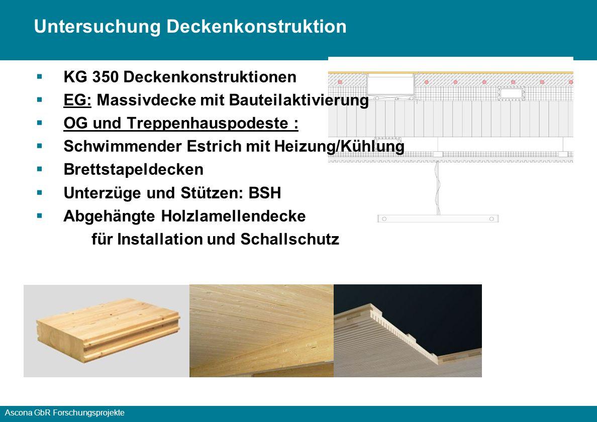 Untersuchung Deckenkonstruktion