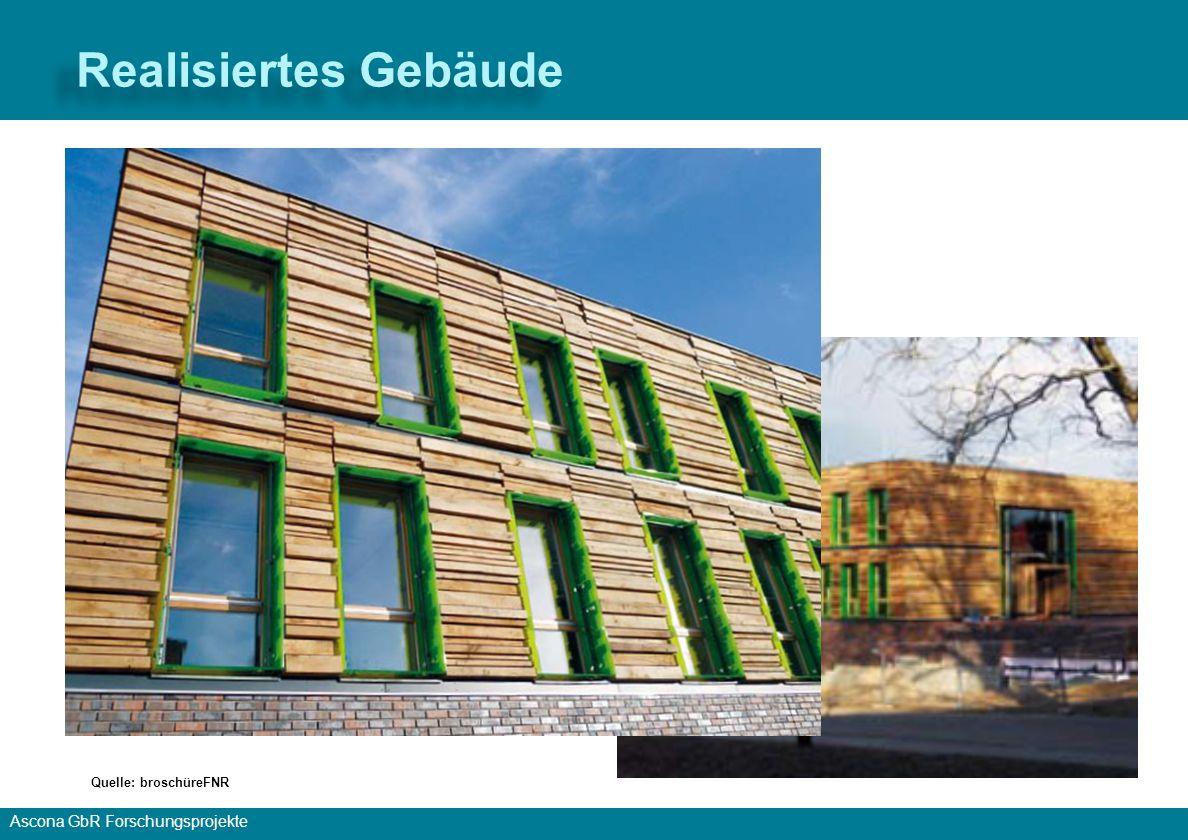 Realisiertes Gebäude Quelle: broschüreFNR