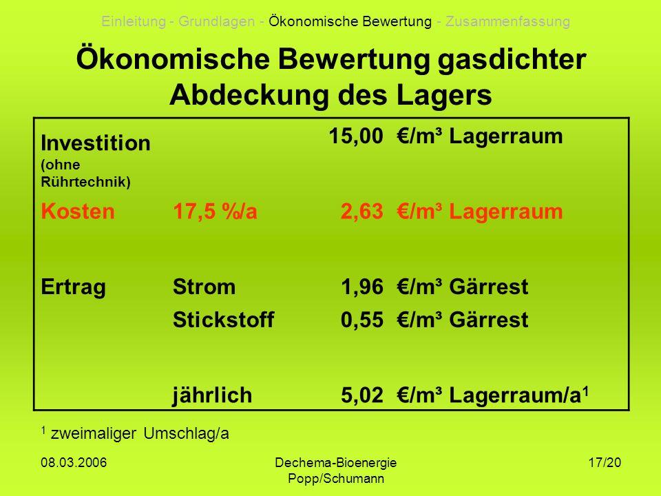 Ökonomische Bewertung gasdichter Abdeckung des Lagers