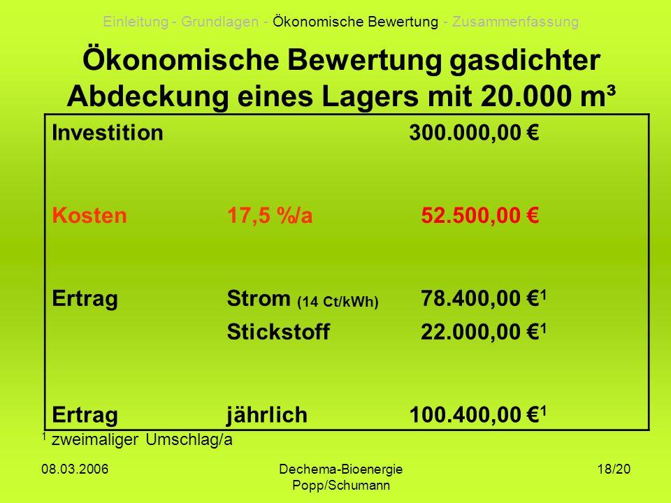 Ökonomische Bewertung gasdichter Abdeckung eines Lagers mit 20.000 m³