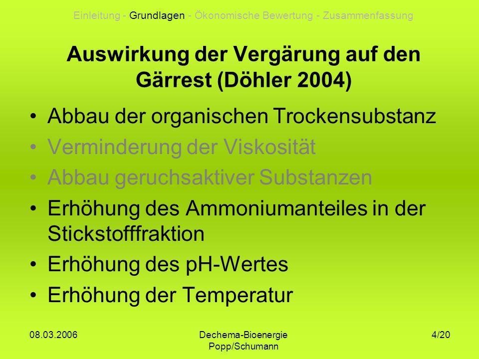 Auswirkung der Vergärung auf den Gärrest (Döhler 2004)