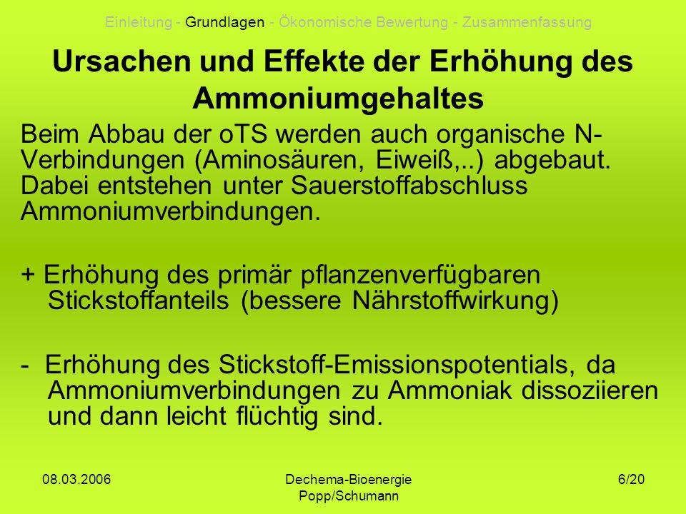 Ursachen und Effekte der Erhöhung des Ammoniumgehaltes