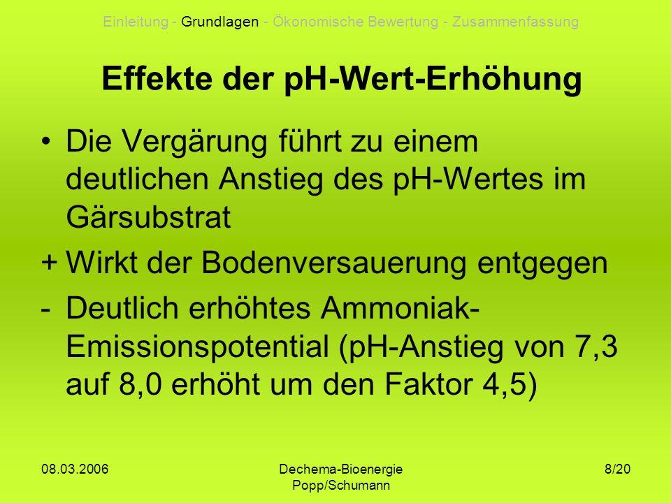 Effekte der pH-Wert-Erhöhung