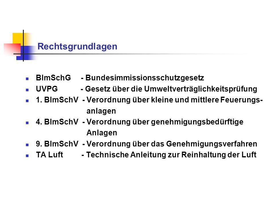 Rechtsgrundlagen BImSchG - Bundesimmissionsschutzgesetz
