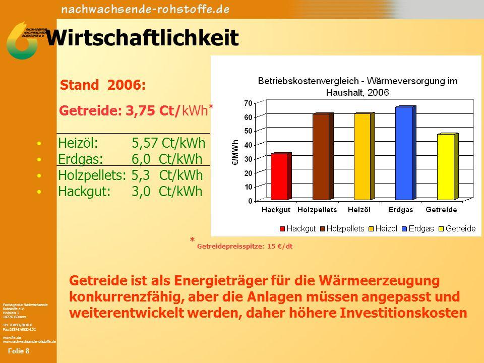 Wirtschaftlichkeit Stand 2006: Getreide: 3,75 Ct/kWh*