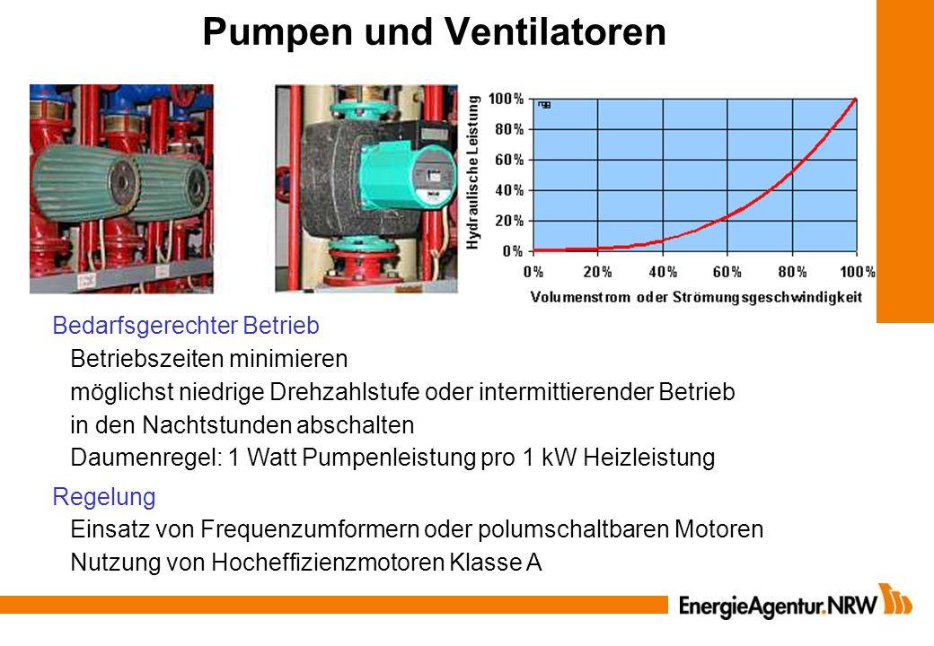 Pumpen und Ventilatoren