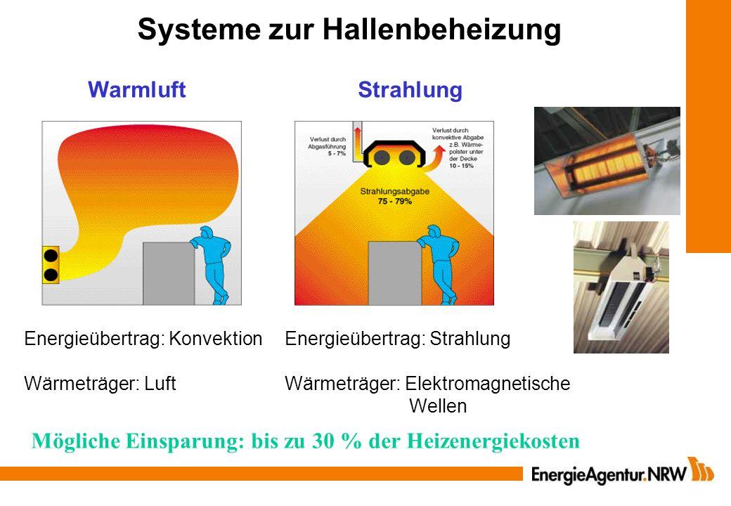 Systeme zur Hallenbeheizung