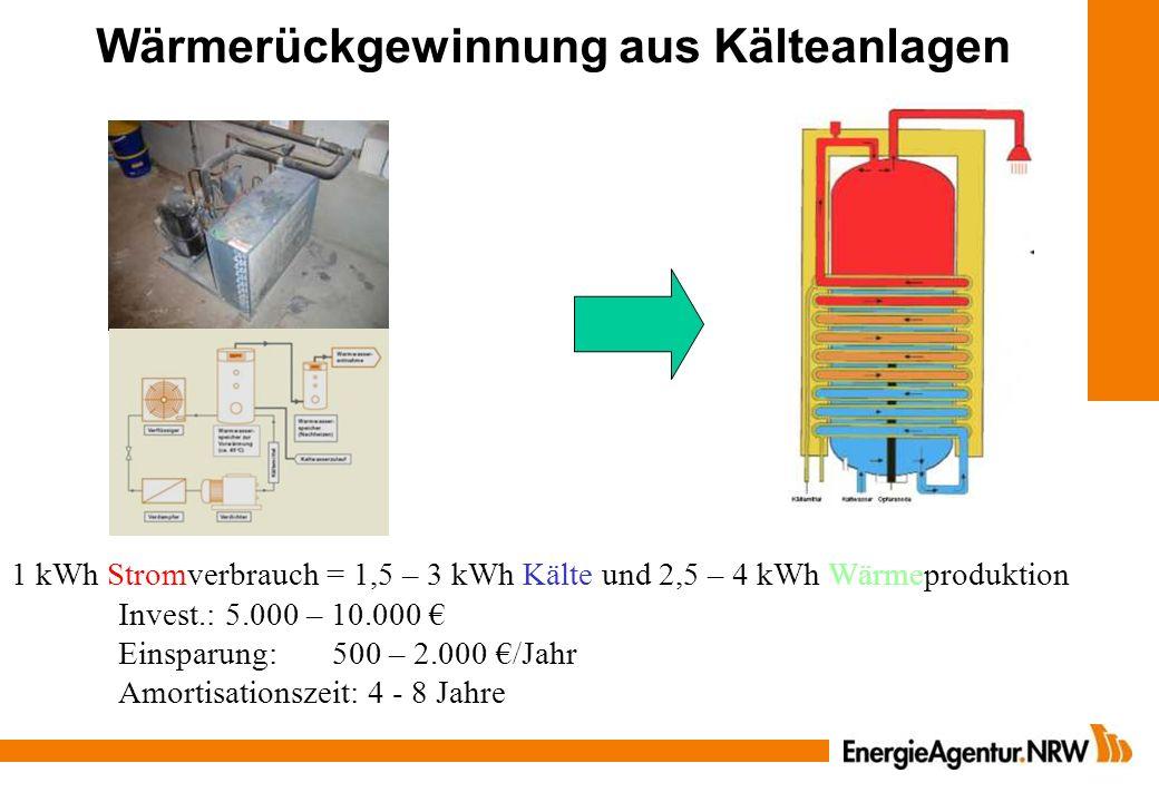 Wärmerückgewinnung aus Kälteanlagen