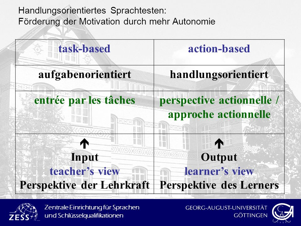 perspective actionnelle / approche actionnelle  Input teacher's view