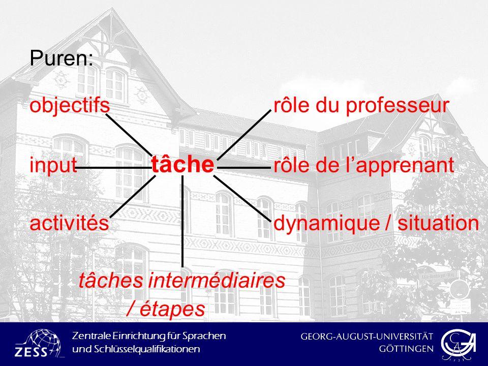 Puren: objectifs rôle du professeur. input tâche rôle de l'apprenant. activités dynamique / situation.