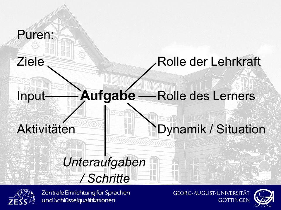 Puren:Ziele Rolle der Lehrkraft. Input Aufgabe Rolle des Lerners. Aktivitäten Dynamik / Situation.