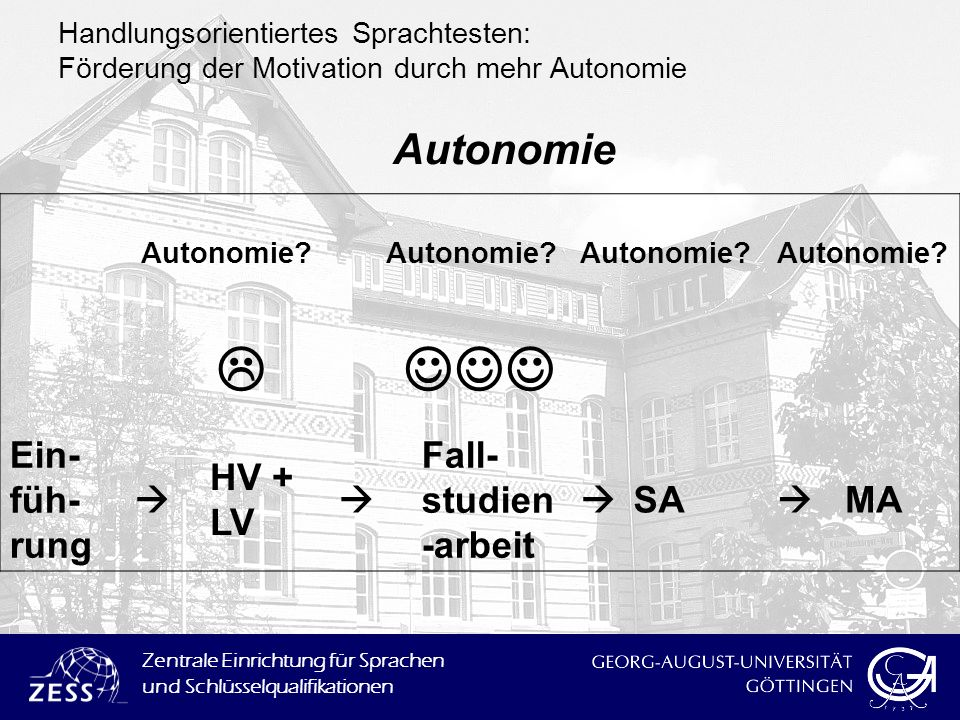   Autonomie Ein-füh-rung  HV + LV Fall-studien-arbeit SA MA