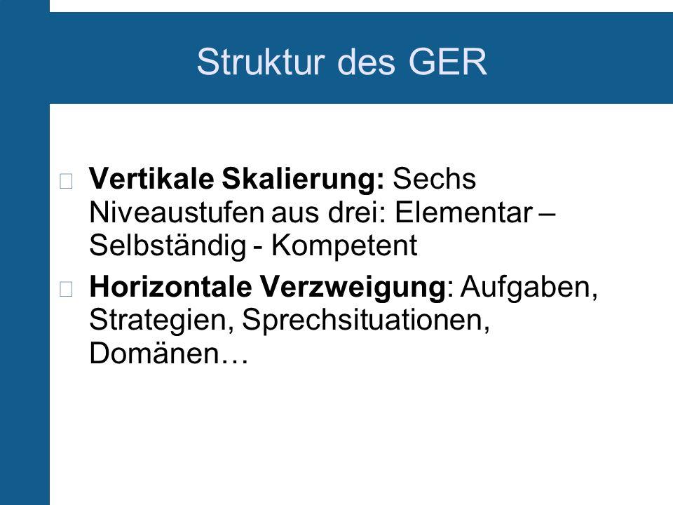 Struktur des GER Vertikale Skalierung: Sechs Niveaustufen aus drei: Elementar – Selbständig - Kompetent.