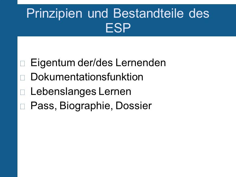 Prinzipien und Bestandteile des ESP