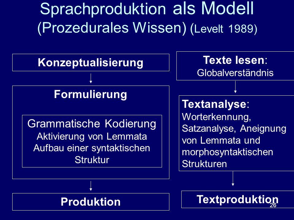 Sprachproduktion als Modell (Prozedurales Wissen) (Levelt 1989)