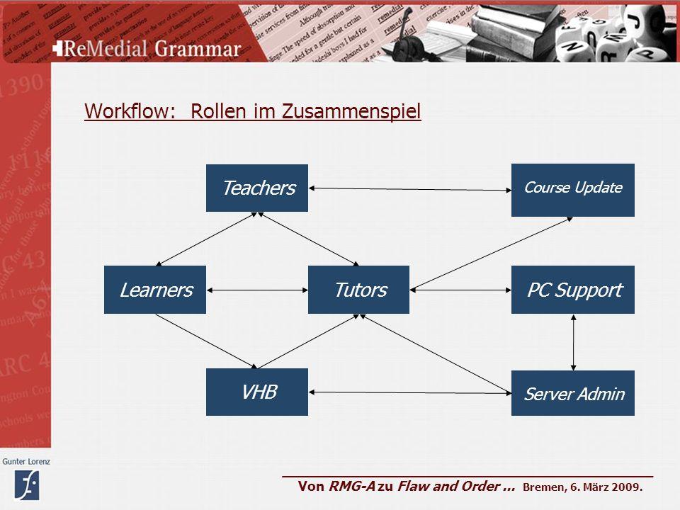 Workflow: Rollen im Zusammenspiel