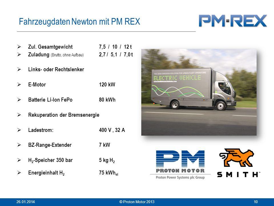 Fahrzeugdaten Newton mit PM REX