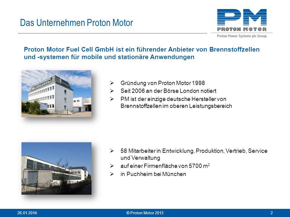 Das Unternehmen Proton Motor
