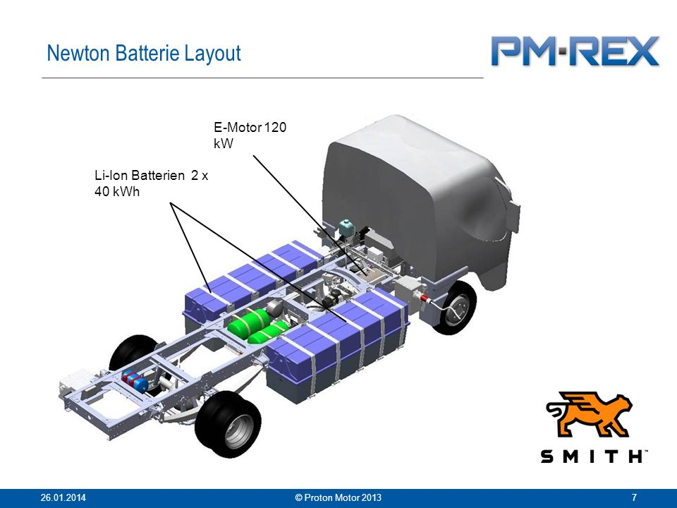 Newton Batterie Layout