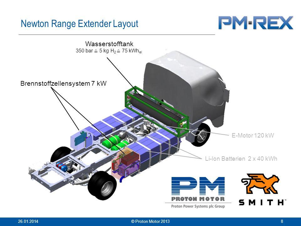 Newton Range Extender Layout