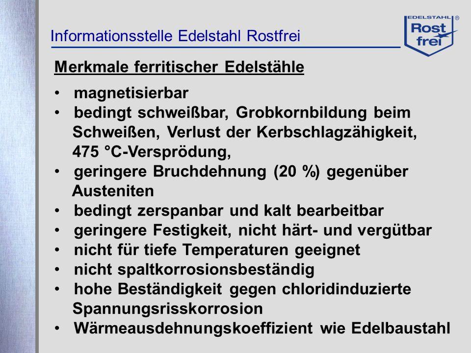 ferritischer stahl definition