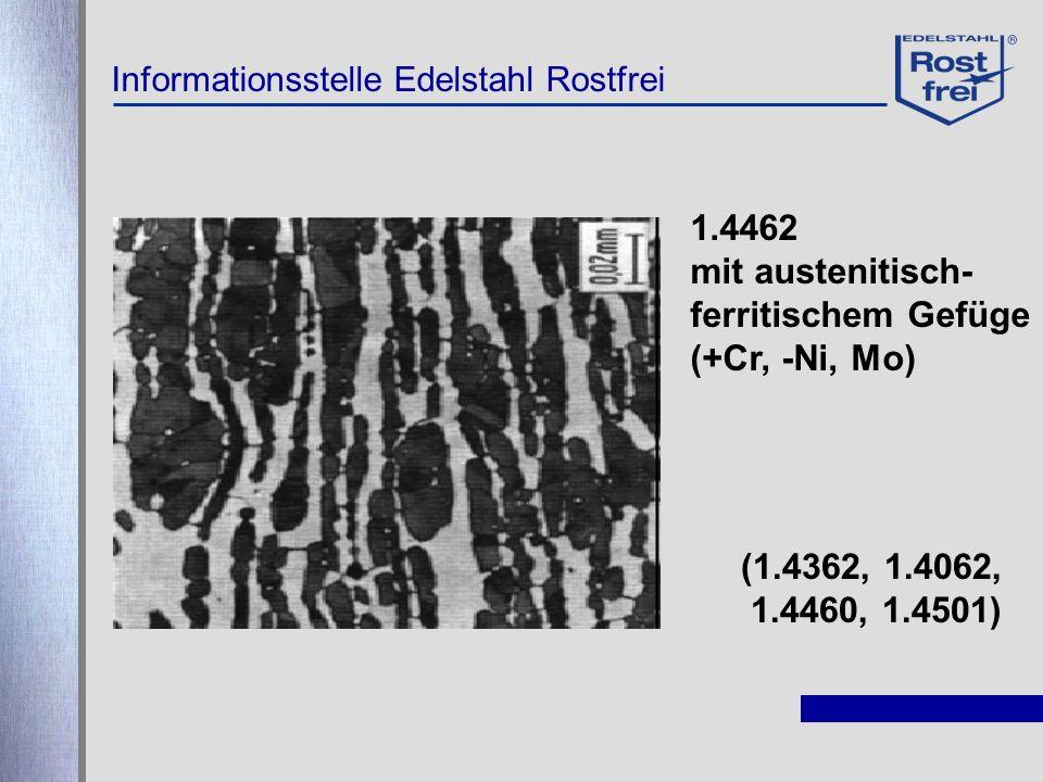 1.4462 mit austenitisch- ferritischem Gefüge (+Cr, -Ni, Mo)