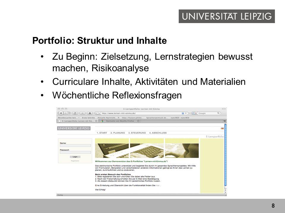 Portfolio: Struktur und Inhalte