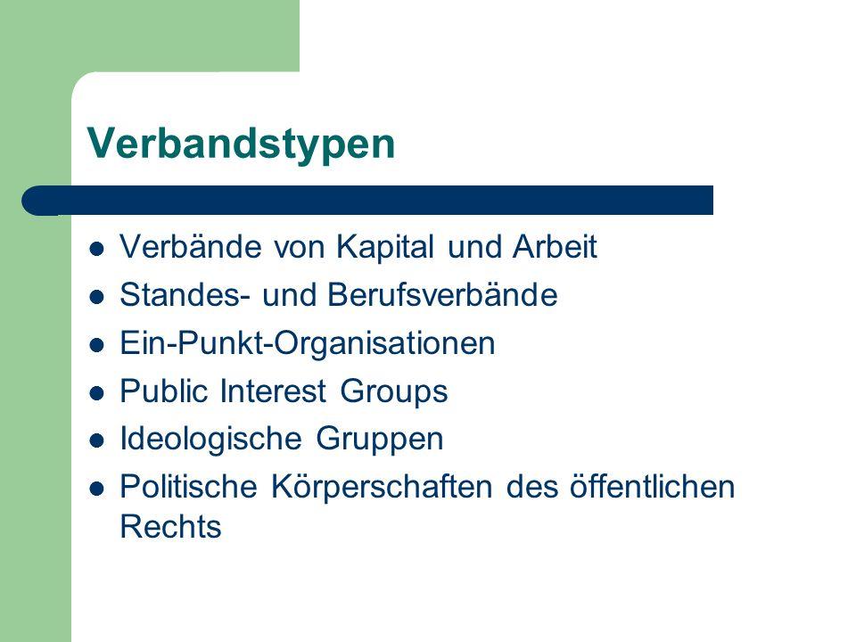 Verbandstypen Verbände von Kapital und Arbeit