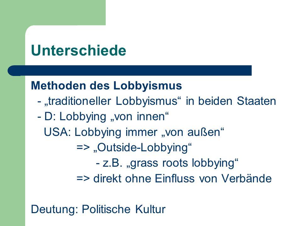 Unterschiede Methoden des Lobbyismus