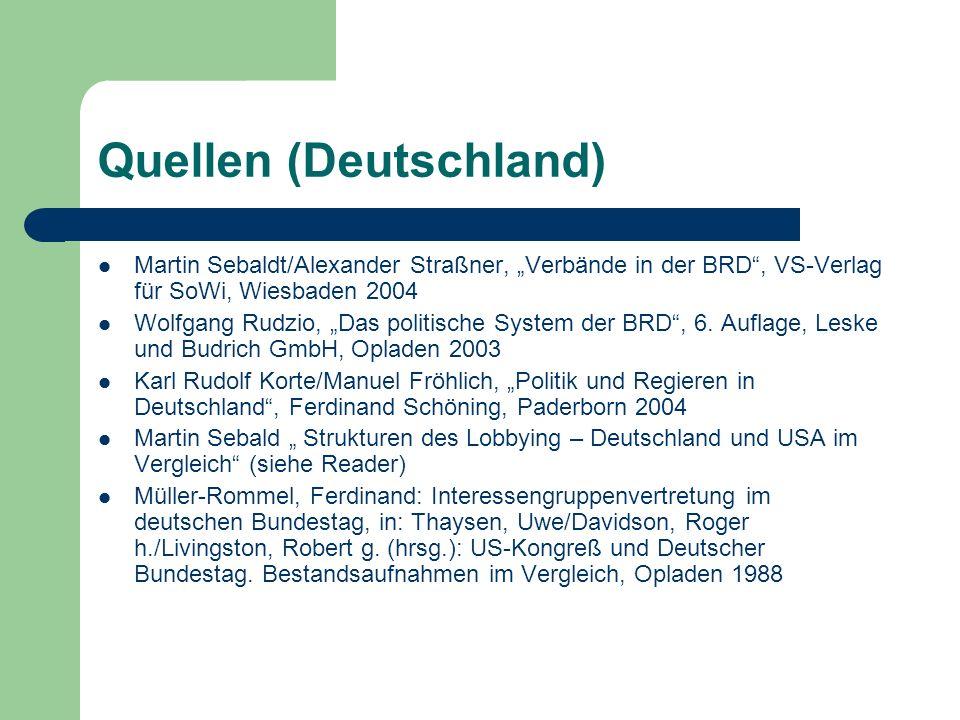 Quellen (Deutschland)