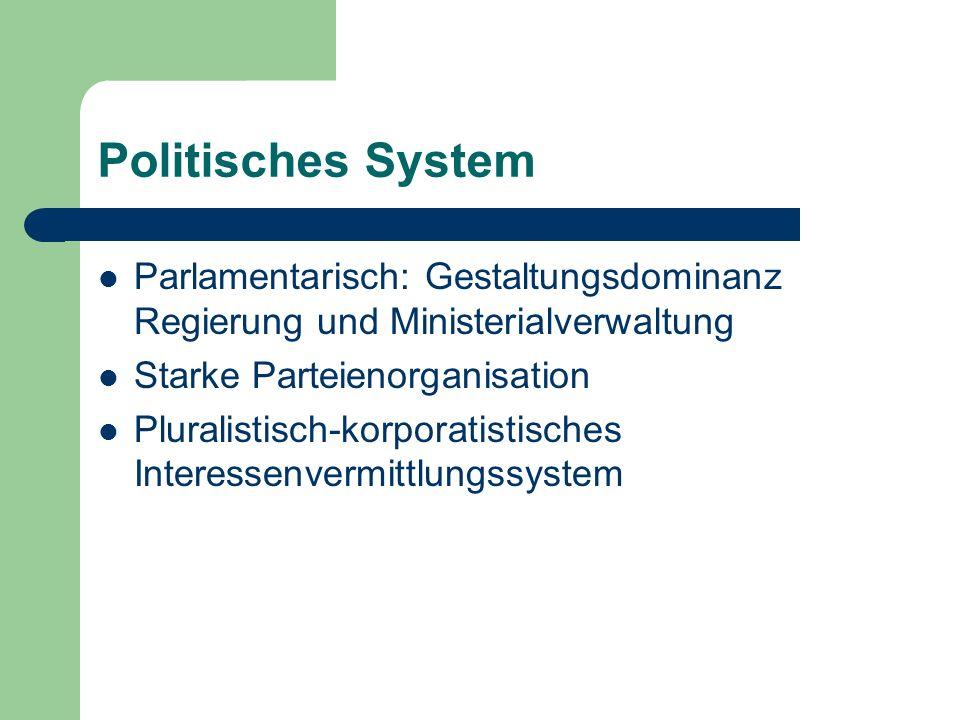 Politisches System Parlamentarisch: Gestaltungsdominanz Regierung und Ministerialverwaltung. Starke Parteienorganisation.