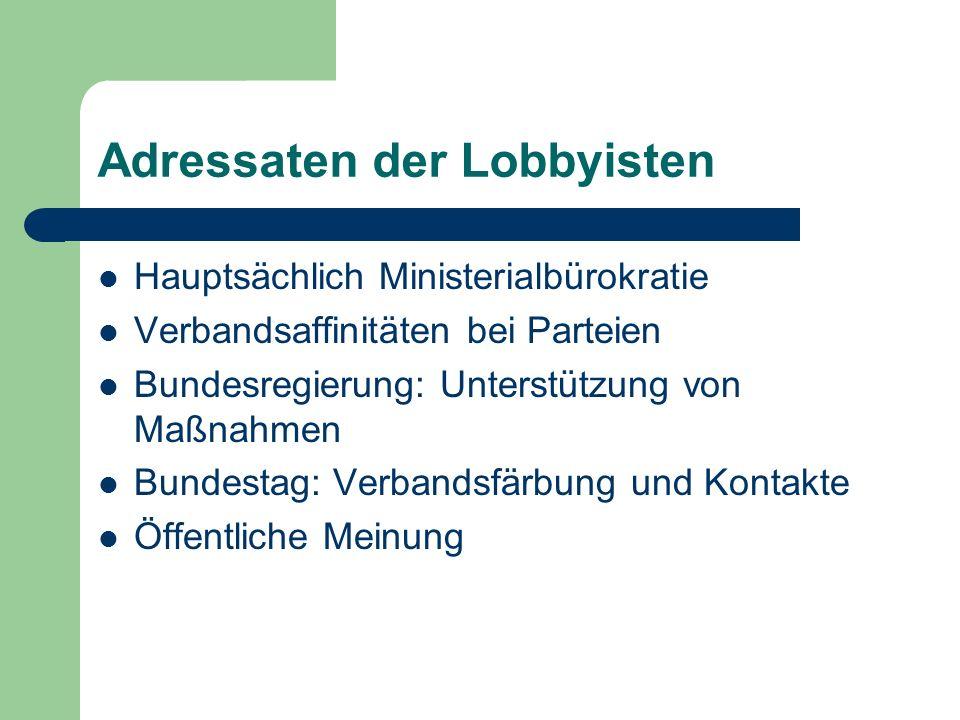 Adressaten der Lobbyisten