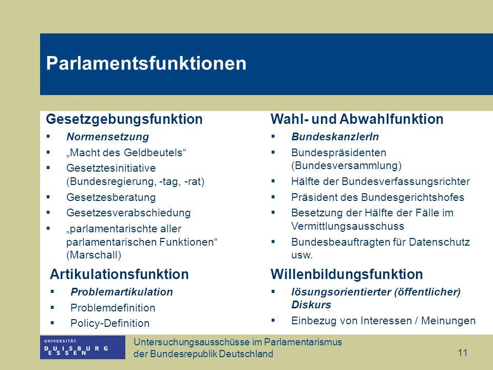 Parlamentsfunktionen