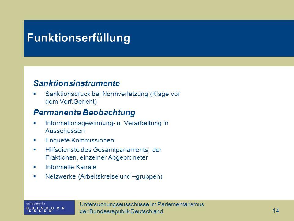 Funktionserfüllung Sanktionsinstrumente Permanente Beobachtung
