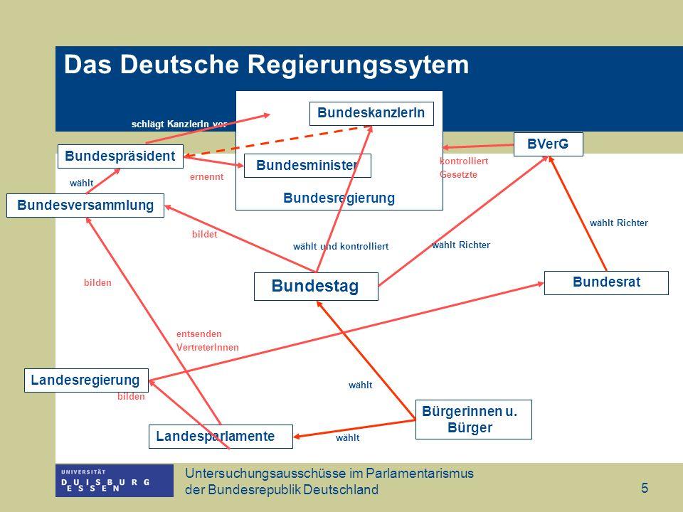 Das Deutsche Regierungssytem