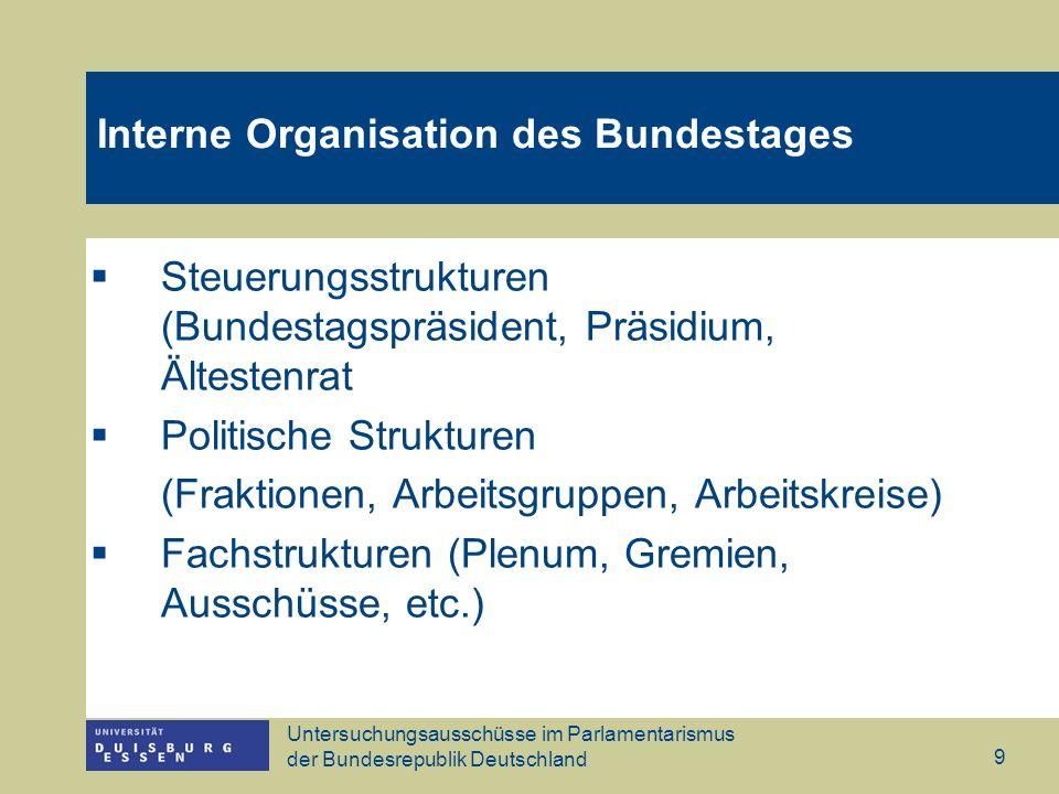 Interne Organisation des Bundestages