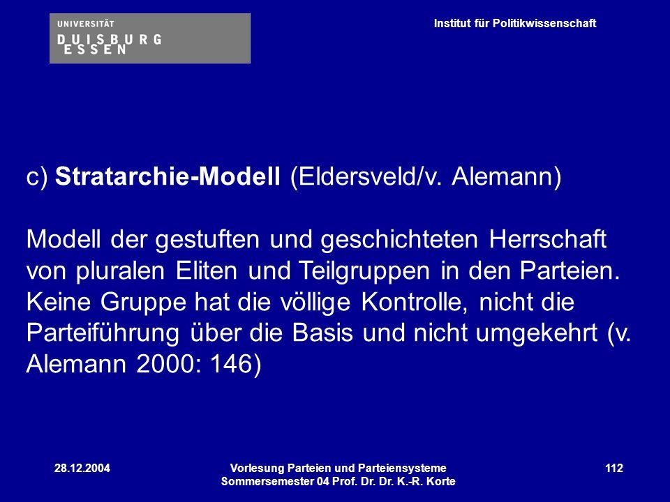 c) Stratarchie-Modell (Eldersveld/v. Alemann)