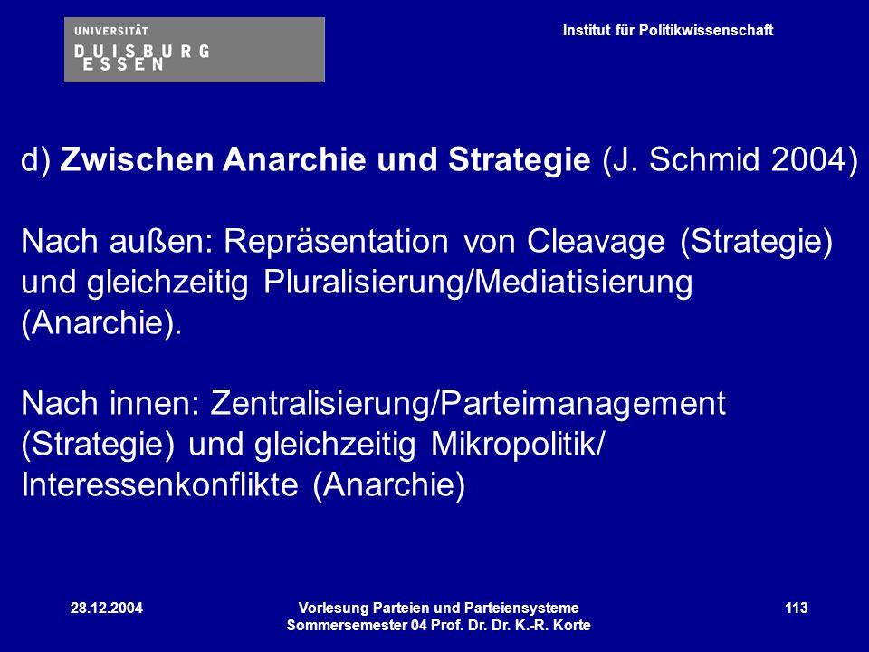 d) Zwischen Anarchie und Strategie (J. Schmid 2004)