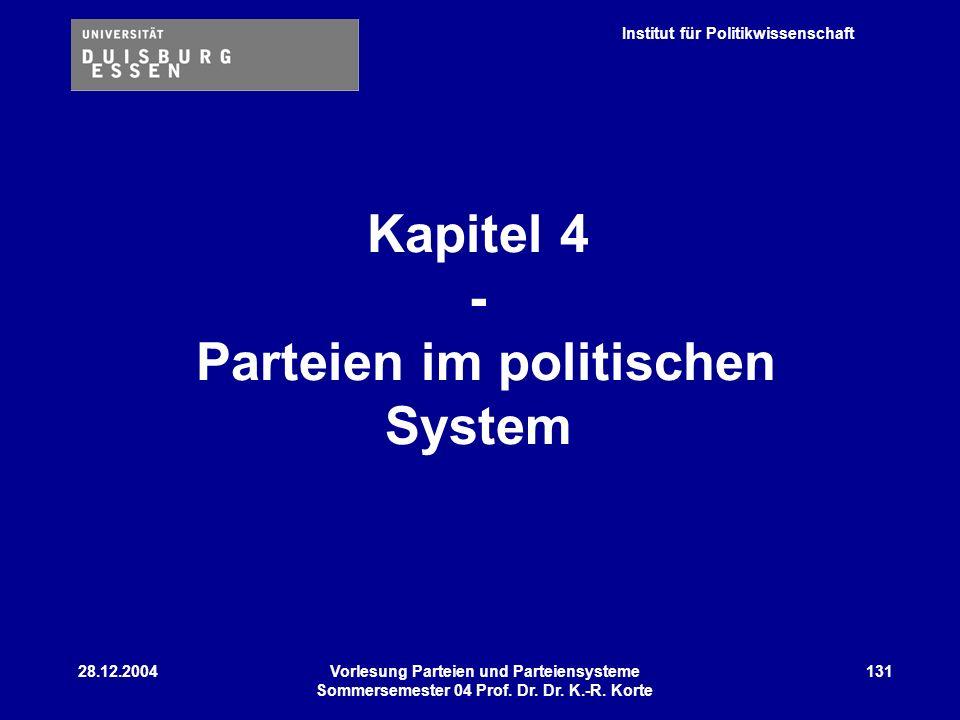 Kapitel 4 - Parteien im politischen System