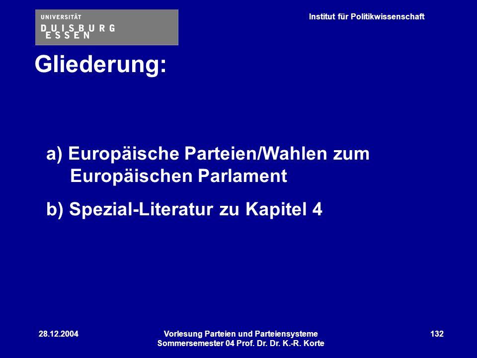 Gliederung: a) Europäische Parteien/Wahlen zum Europäischen Parlament