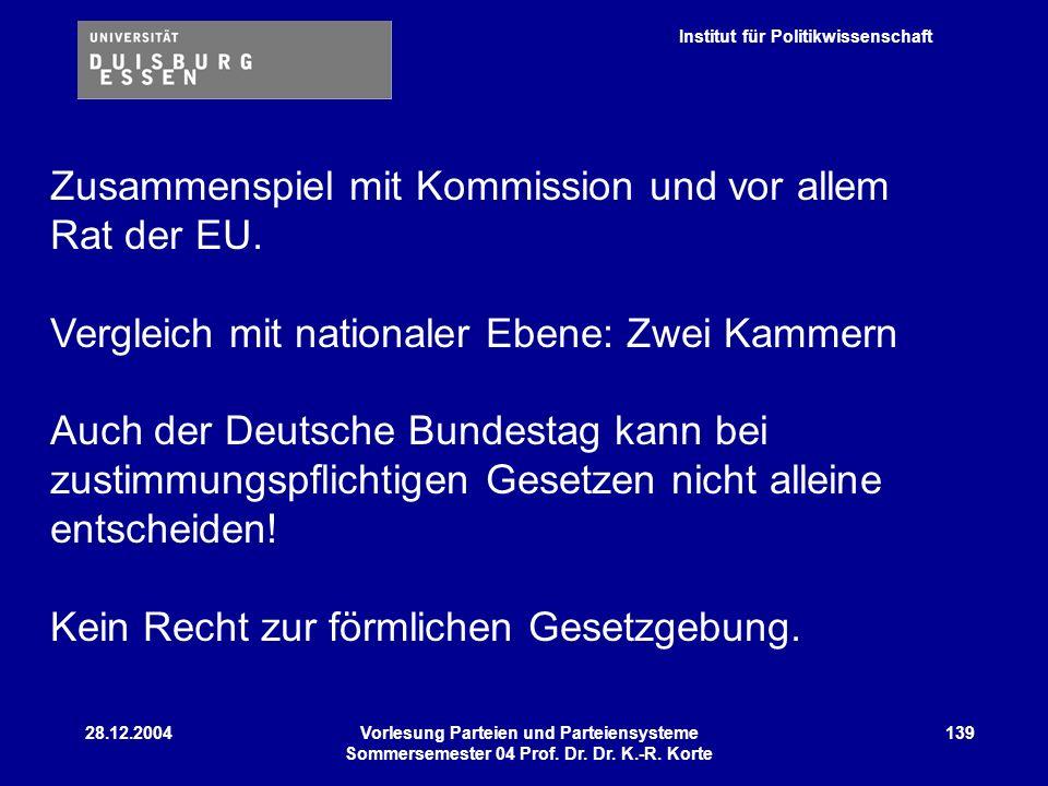 Zusammenspiel mit Kommission und vor allem Rat der EU.