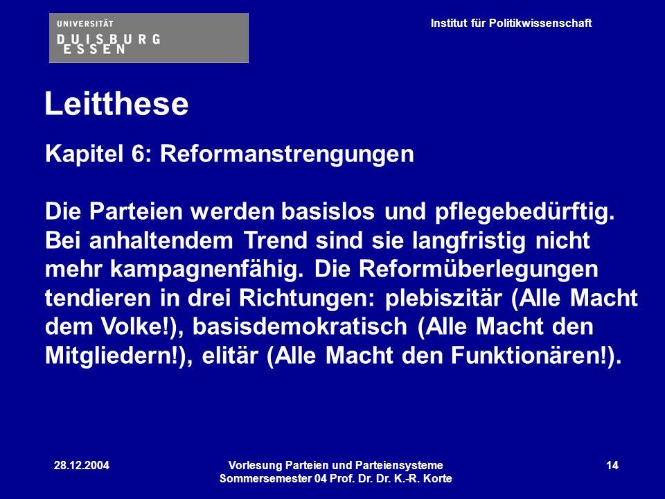 Leitthese Kapitel 6: Reformanstrengungen