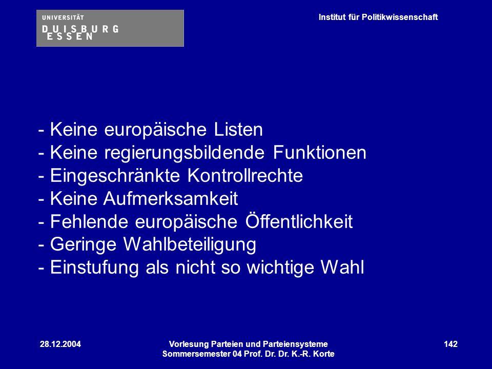- Keine europäische Listen - Keine regierungsbildende Funktionen