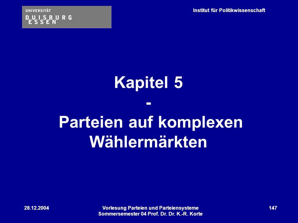 Kapitel 5 - Parteien auf komplexen Wählermärkten