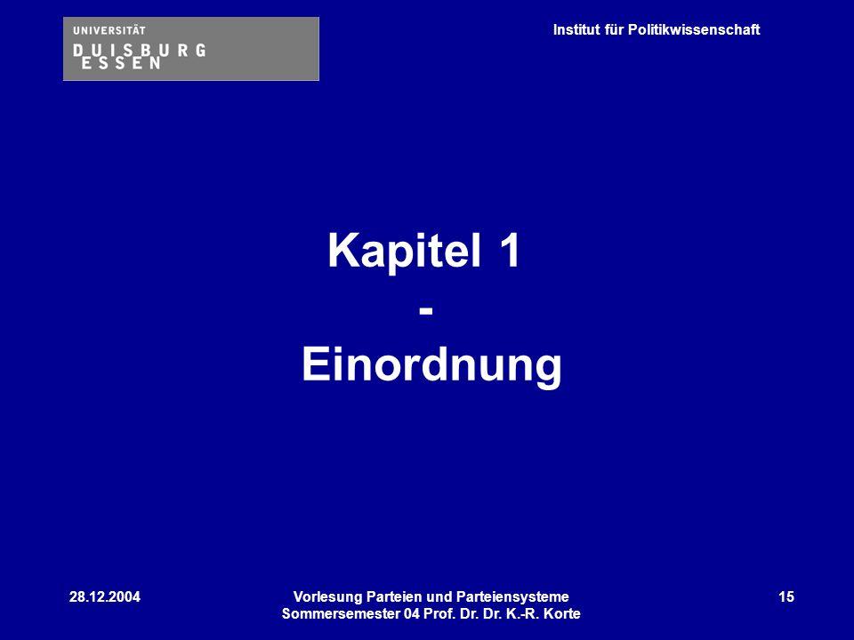 Kapitel 1 - Einordnung 28.12.2004. Vorlesung Parteien und Parteiensysteme.