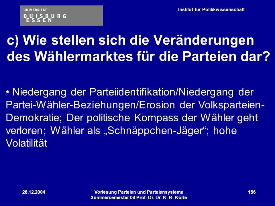 c) Wie stellen sich die Veränderungen des Wählermarktes für die Parteien dar