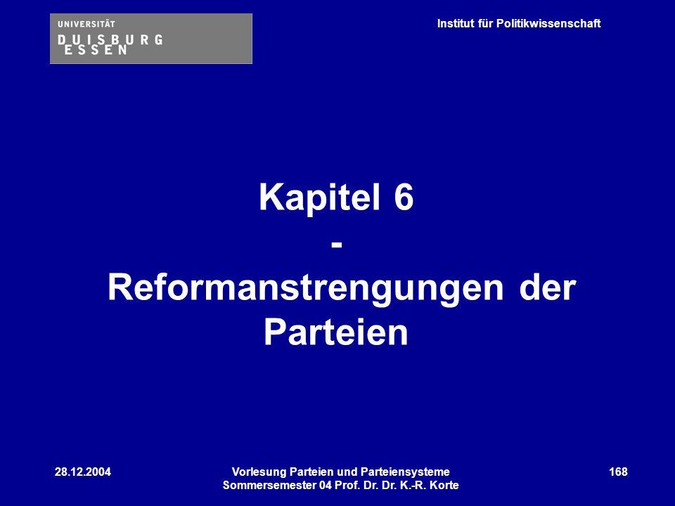 Kapitel 6 - Reformanstrengungen der Parteien