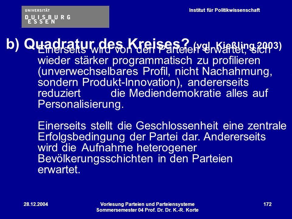 b) Quadratur des Kreises (vgl. Kießling 2003)